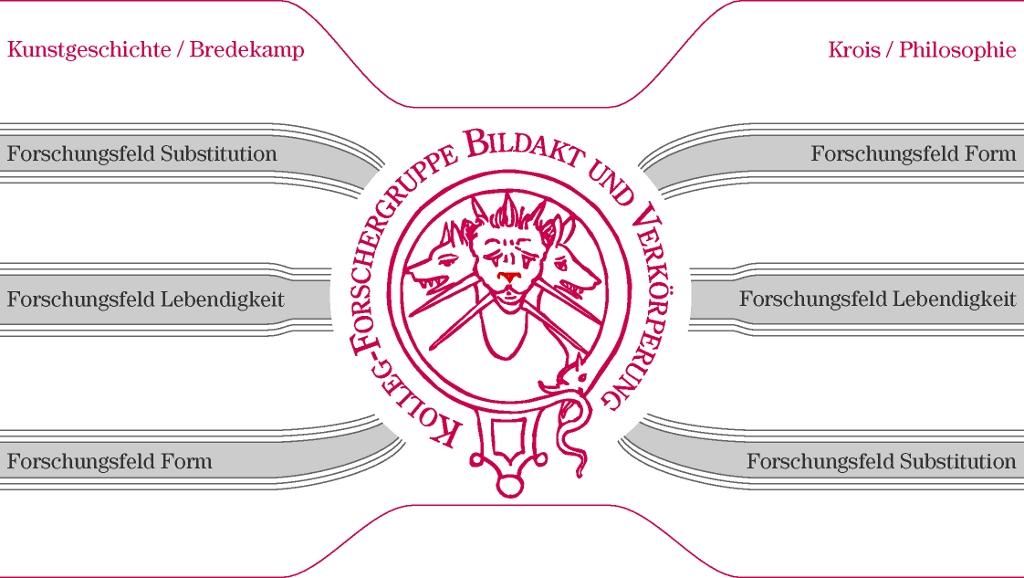 BuV-Diagramm